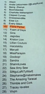 List of Entrants